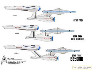 Kelvin Timeline Enterprise
