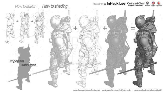 How to sketch and How to shading