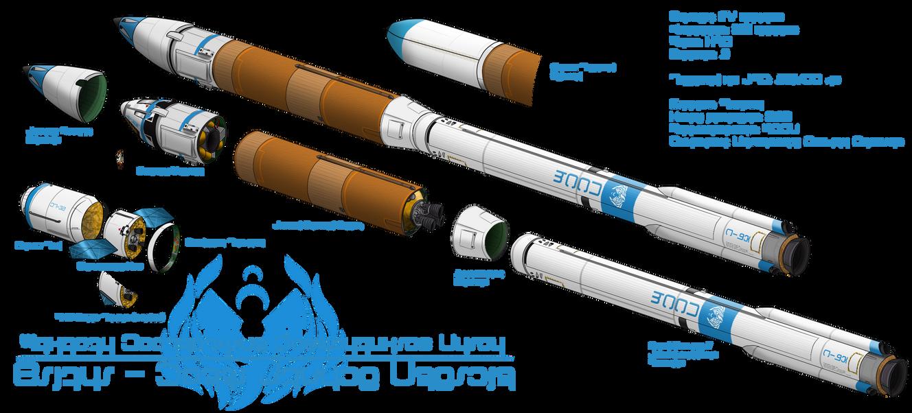 Hilani Mk-7c Orbital Launch Vehicle by Valhalla-Studios