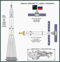 Arrow Ground to Orbit Program by ToixStory