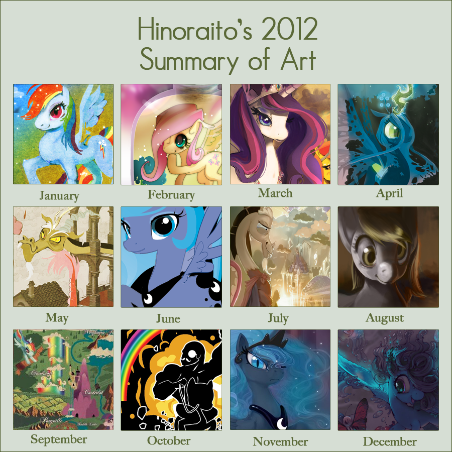 Hinoraito's 2012 Art Summary by hinoraito