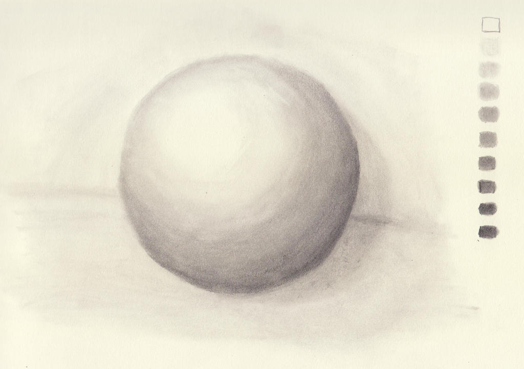 Holy Crap its a sphere! by Catflail