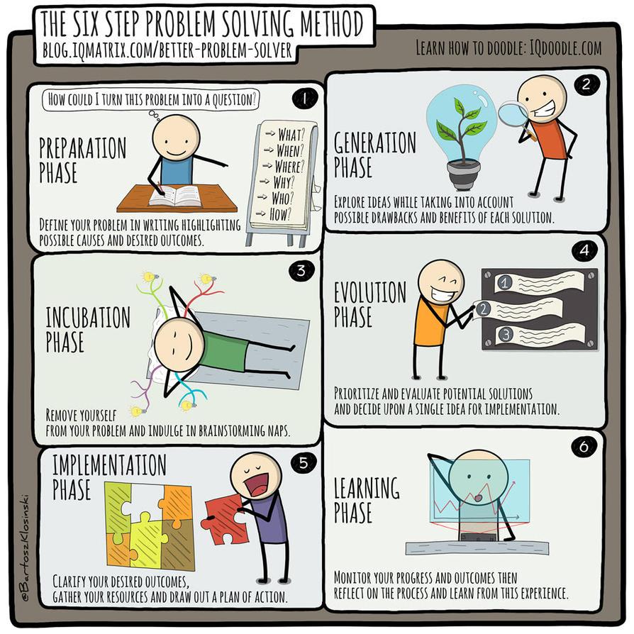 Problem Solving Teaching