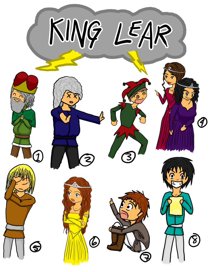 Image Gallery king lear characters