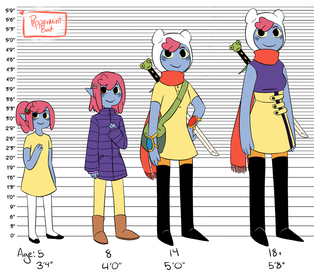 Penny height/age chart by PeppermintBat on DeviantArt