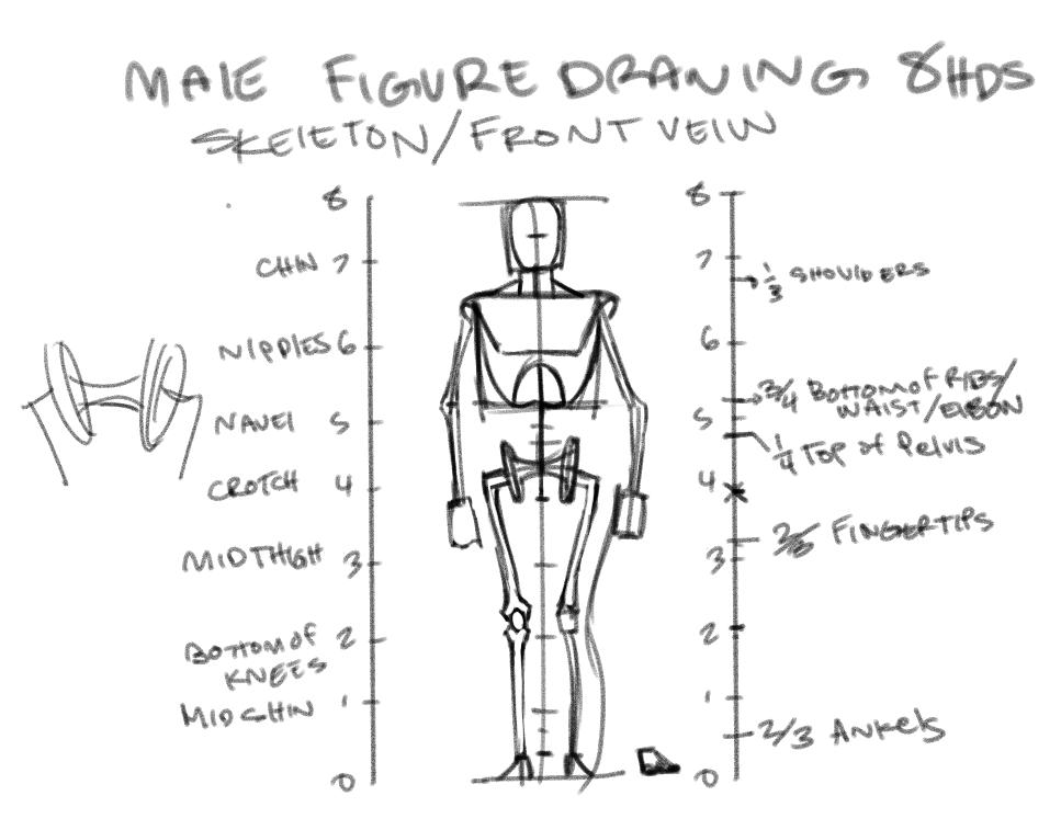 Male Figure by THEJETTYJETSHOW