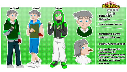Haru Character Profile by AndyKurosaki98