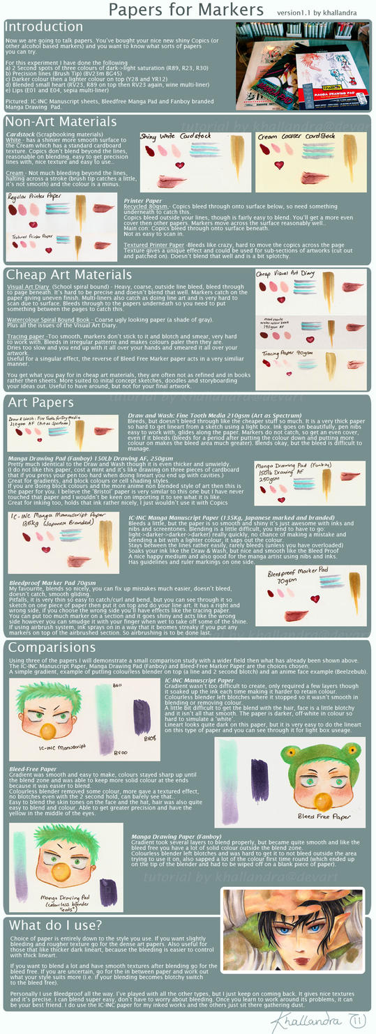Guide: Marker Papers by Khallandra