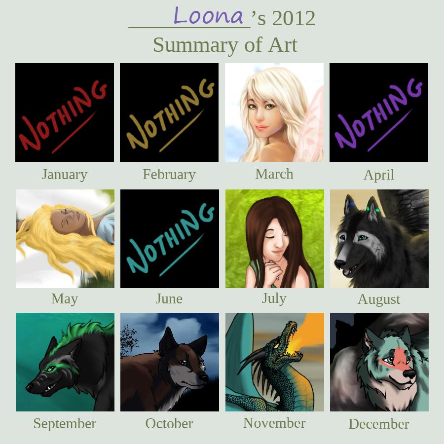 2012 Art Summary by crazylunagirl
