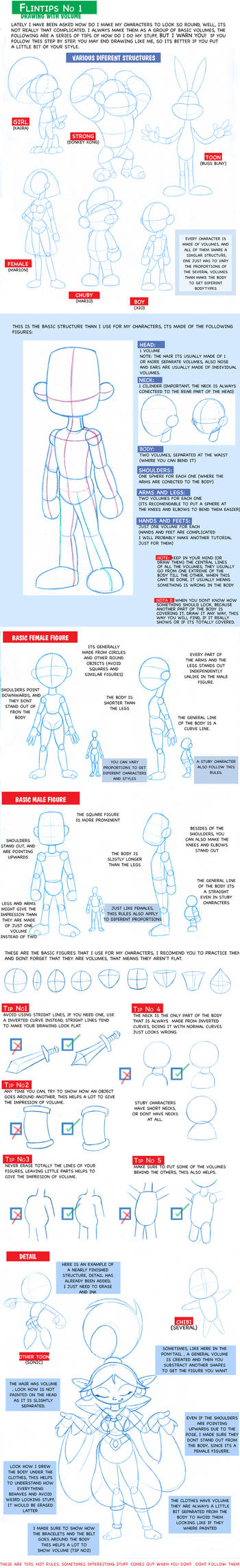 Tutorial: Drawing with volume