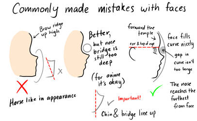 Commonly made mistakes with faces (side profile) by Citrine-K