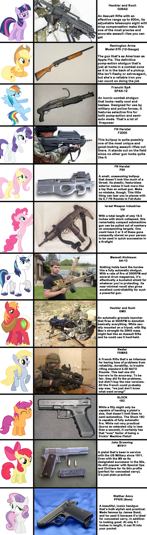 Mane Six (and more) go Gun Shopping! (updated) by zedef