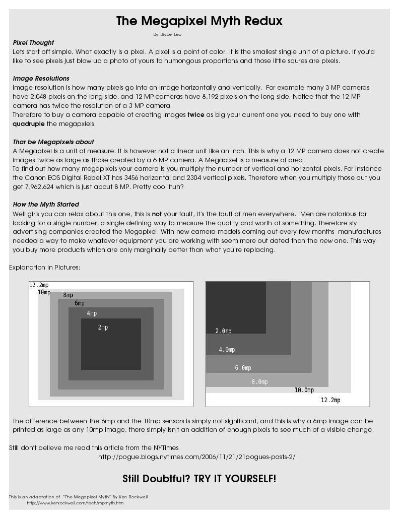 The Megapixel Myth by likwidoxigen