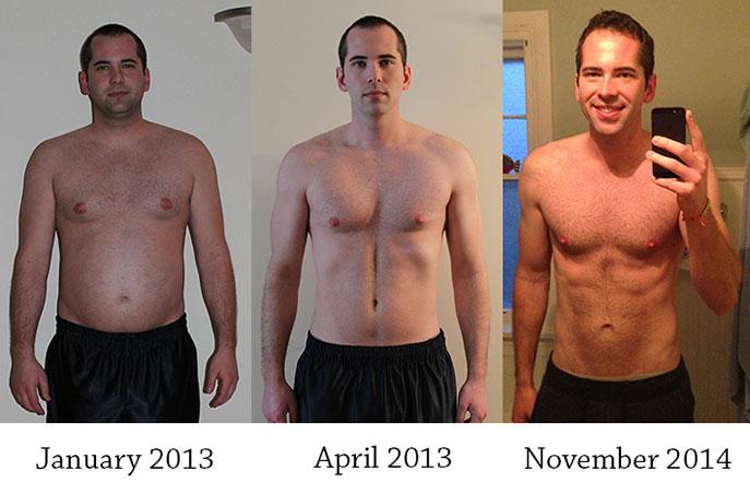 body fat percentage ketosis