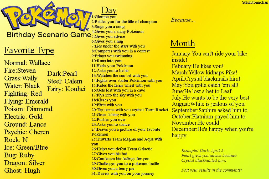 Pokemon Special Birthday Scenario Game by Yukihitomi