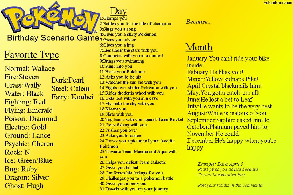 Pokemon Birthday Scenario Game by Yukihitomi on DeviantArt