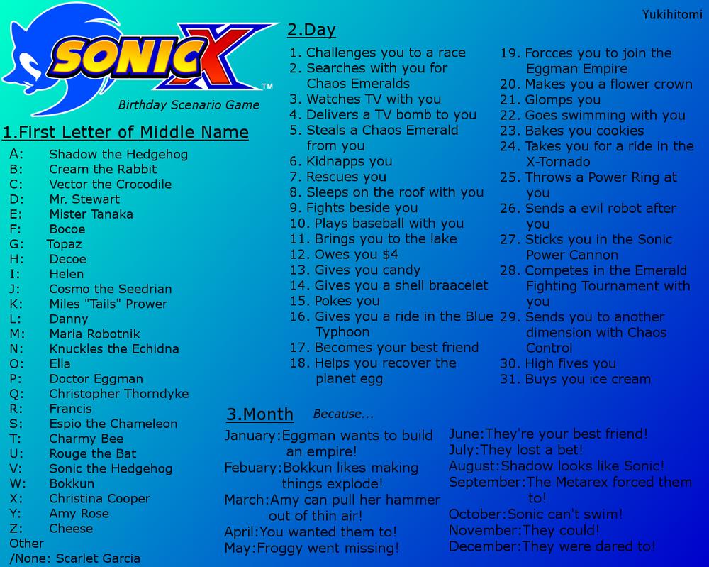 Sonic X Birthday Scenario Game by Yukihitomi on DeviantArt