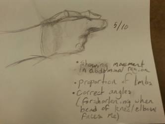 10 minute sketch by gypsyv03
