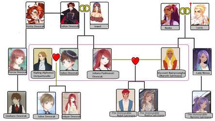 Family Tree by sailorx161