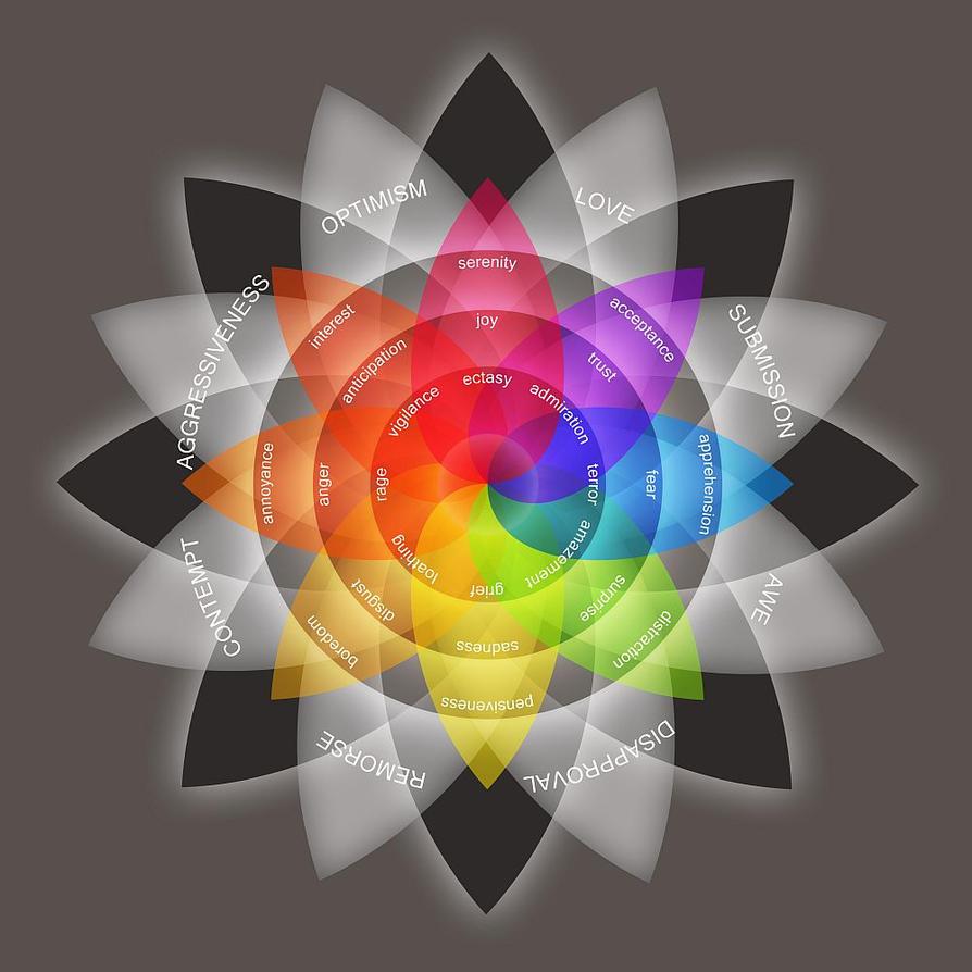 Color Emotion