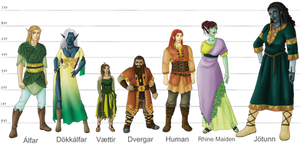 Chronicles Race Lineup