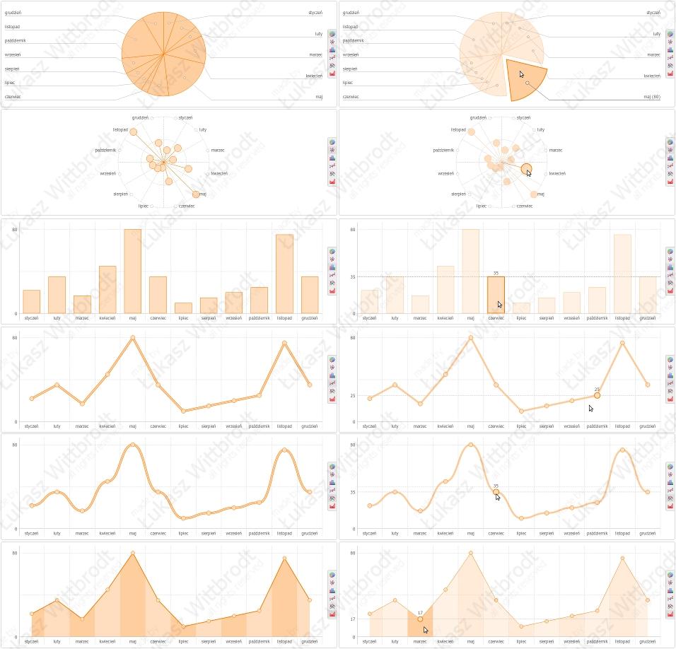 ParanoyaCMS - Graphs