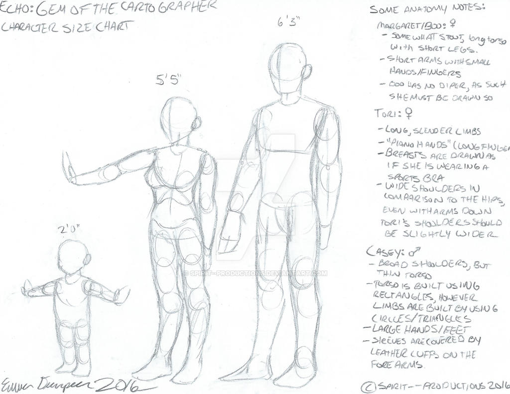 Human Anatomy Study (With Notes- Echo: GotC) by Spirit--Productions ...