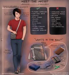 Meet The Artist by janvill