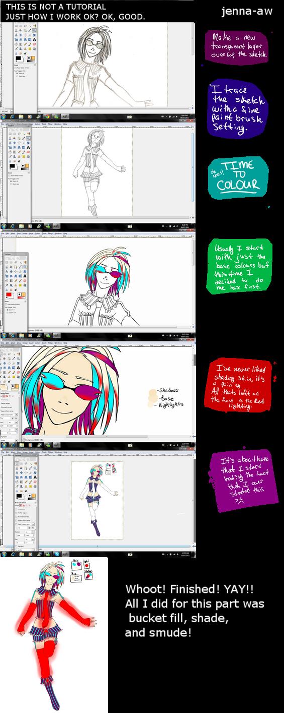 Process by jenna-aw