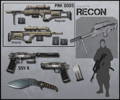 Recon Kit by Prospass