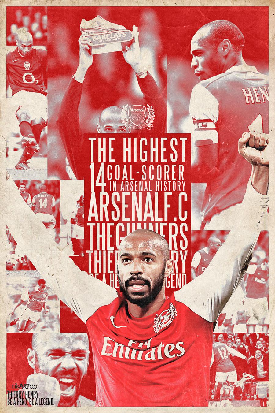 Le più belle esultanze di Thierry Henry