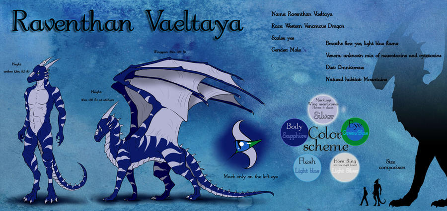 Raventhan Refsheet by Natoli