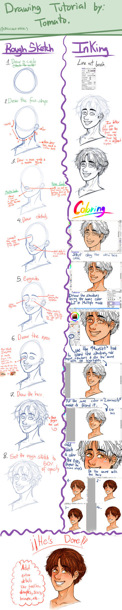 Drawing Tutorial - APH N. Italy by TomatoAndLettuce