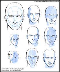 Face shading, basic planes