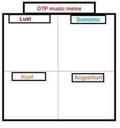 OTP music meme