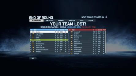 Battlefield 3 scoreboard by Kevelito