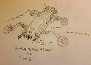 Concept: Scouting Mechanized Carrier (Smoke) by Blackrabbit-98