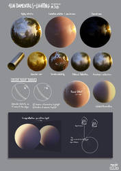Fundamentals of Lighting #3a by gregor-kari