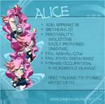 Alice character sheet