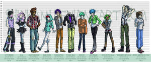 (outdated) Demo Height Chart