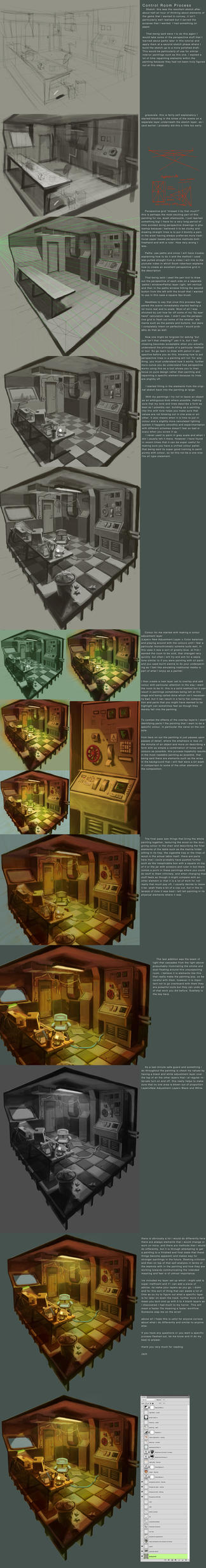Conrol Room Tutorial. by Jack-Kirby-Crosby