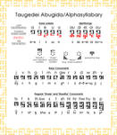 Taugedei Abugida/Alphasyllabary Cheatsheet