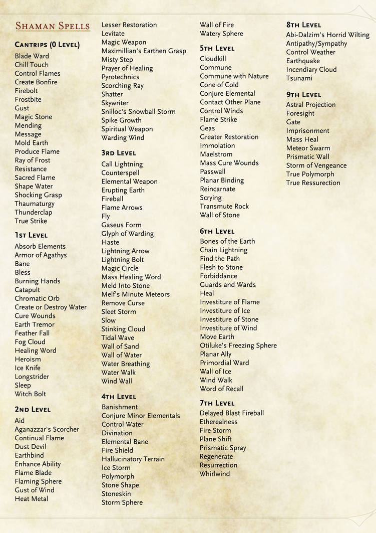 DND 5E Shaman Homebrew (Spell List) by ChaosSummers on