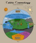Celtic Cosmology