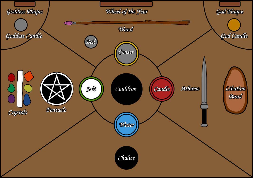 Celtic Wicca Altar Setup by Morsoth on DeviantArt