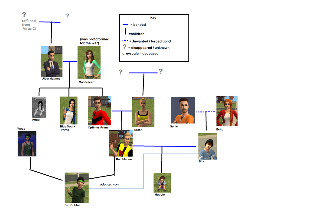 blue family tree