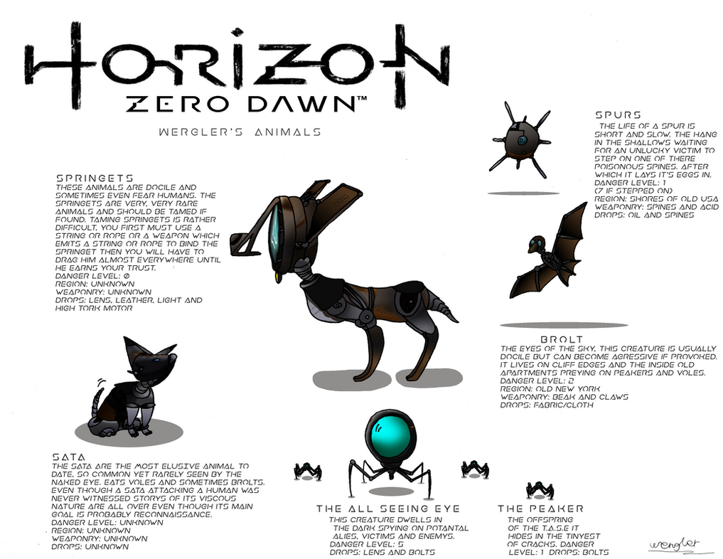 trailer drawings with Horizon Zero Dawn Fan Made Animals 617040722 on Lights Out Diana 624662406 further 1100 6442555 as well Haku And Chihiro Flight 268407284 additionally  additionally Outdoor Kiosk Design Nyamanok.