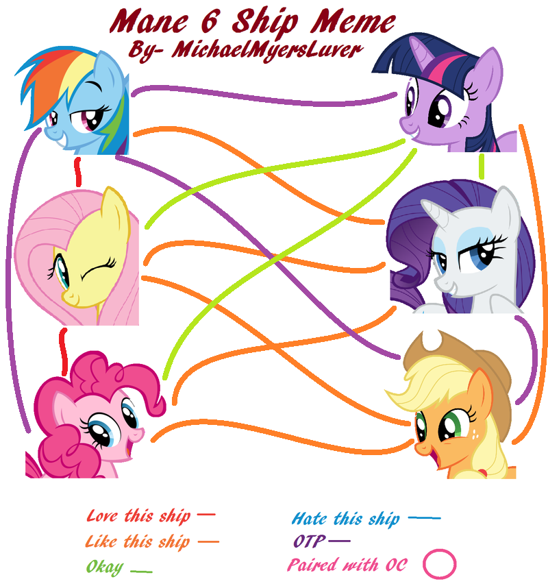 Which My Little Pony Are You? | Playbuzz