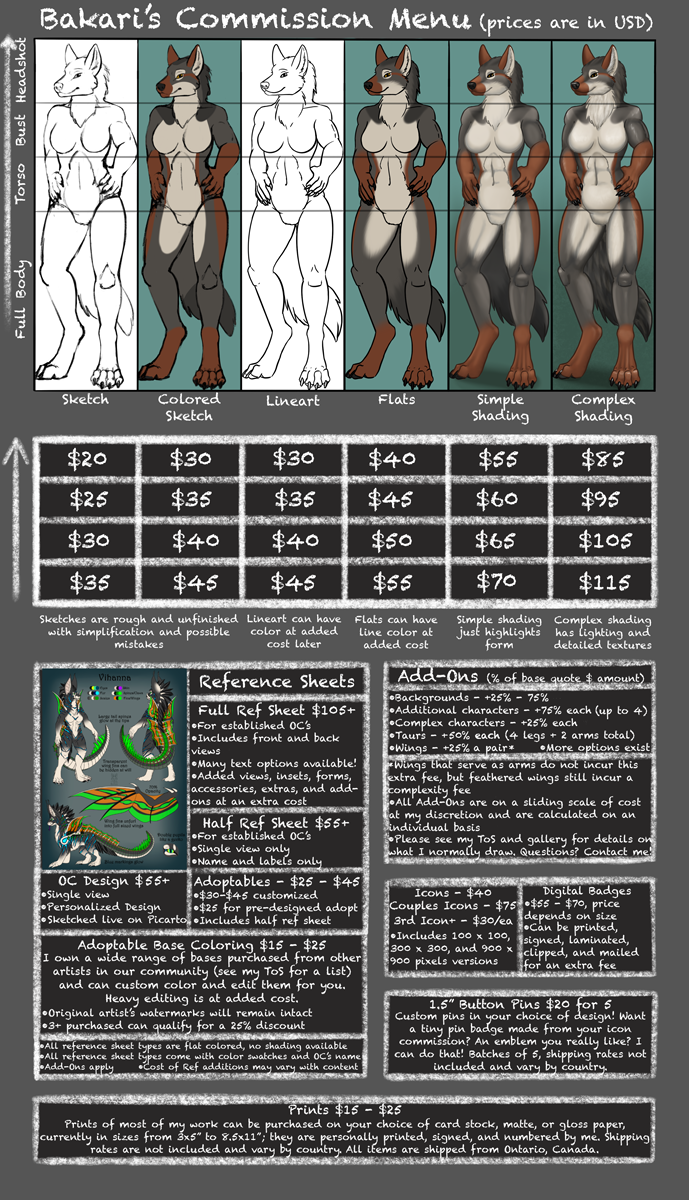 Commission Pricing - 2021