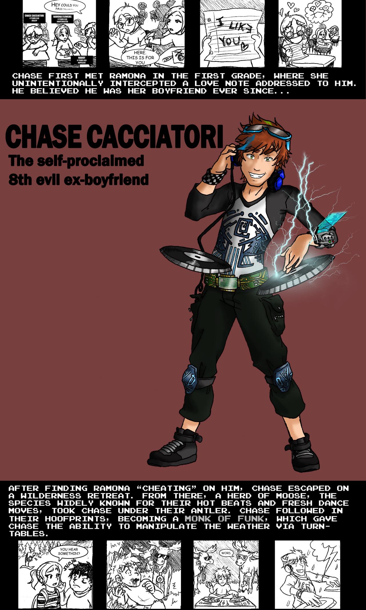 8th Evil Ex: Chase Cacciatori by E-vay